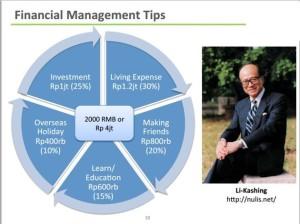 Finacial Managemen